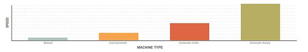 ラベリング機器の種類